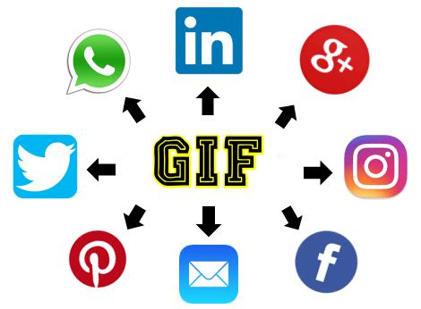 Come Condividere sui Social Network le Gif Animate in Maniera Rapida e Semplice